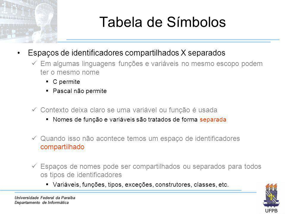 Tabela de Símbolos Espaços de identificadores compartilhados X separados.