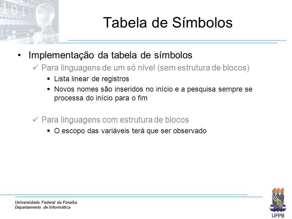 Tabela de Símbolos Implementação da tabela de símbolos