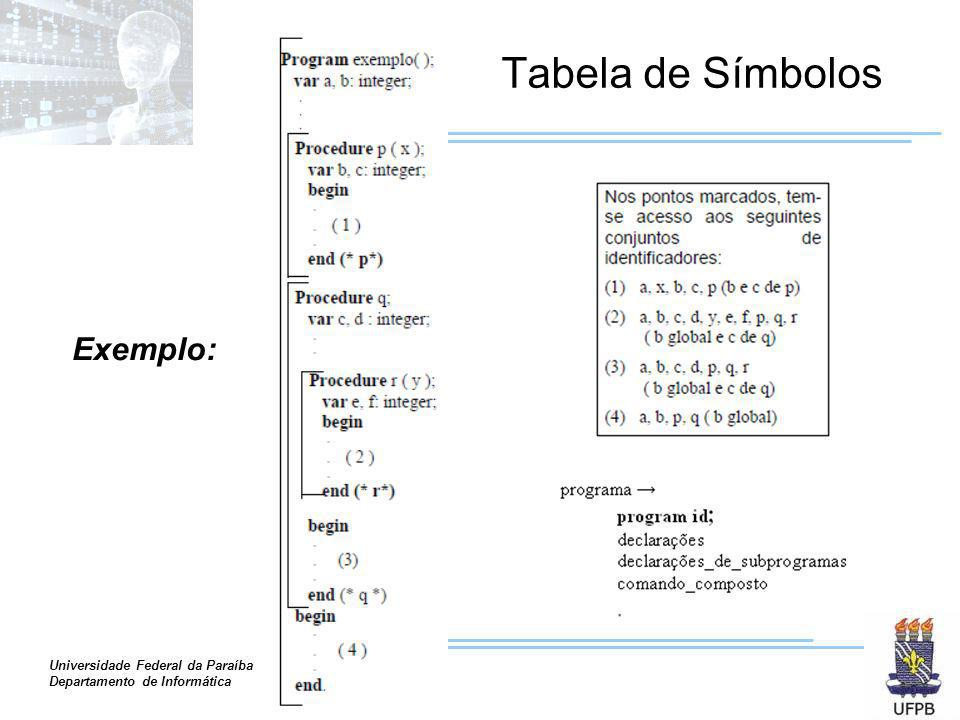 Tabela de Símbolos Exemplo: