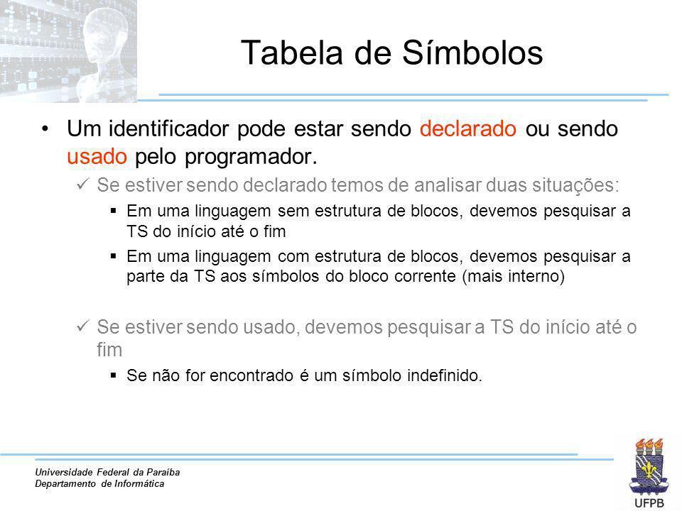Tabela de SímbolosUm identificador pode estar sendo declarado ou sendo usado pelo programador.