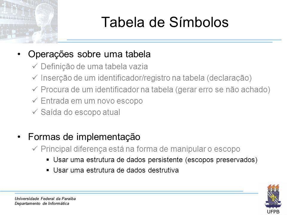Tabela de Símbolos Operações sobre uma tabela Formas de implementação