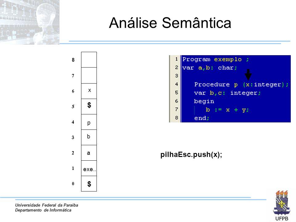 Análise Semântica 8 x $ p b a pilhaEsc.push(x); exe.. $