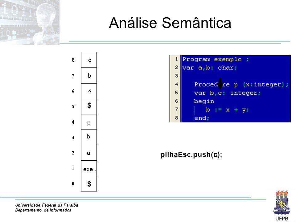 Análise Semântica 8 c b x $ p b a pilhaEsc.push(c); exe.. $
