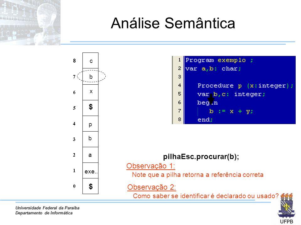 Análise Semântica $ pilhaEsc.procurar(b); Observação 1: $