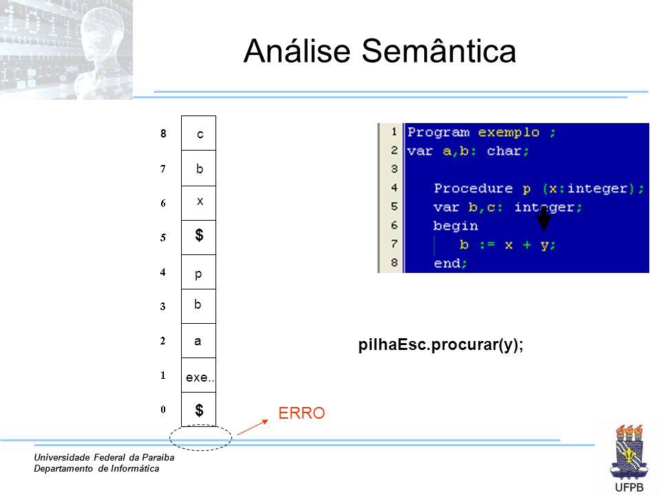Análise Semântica 8 c b x $ p b a pilhaEsc.procurar(y); exe.. $ ERRO