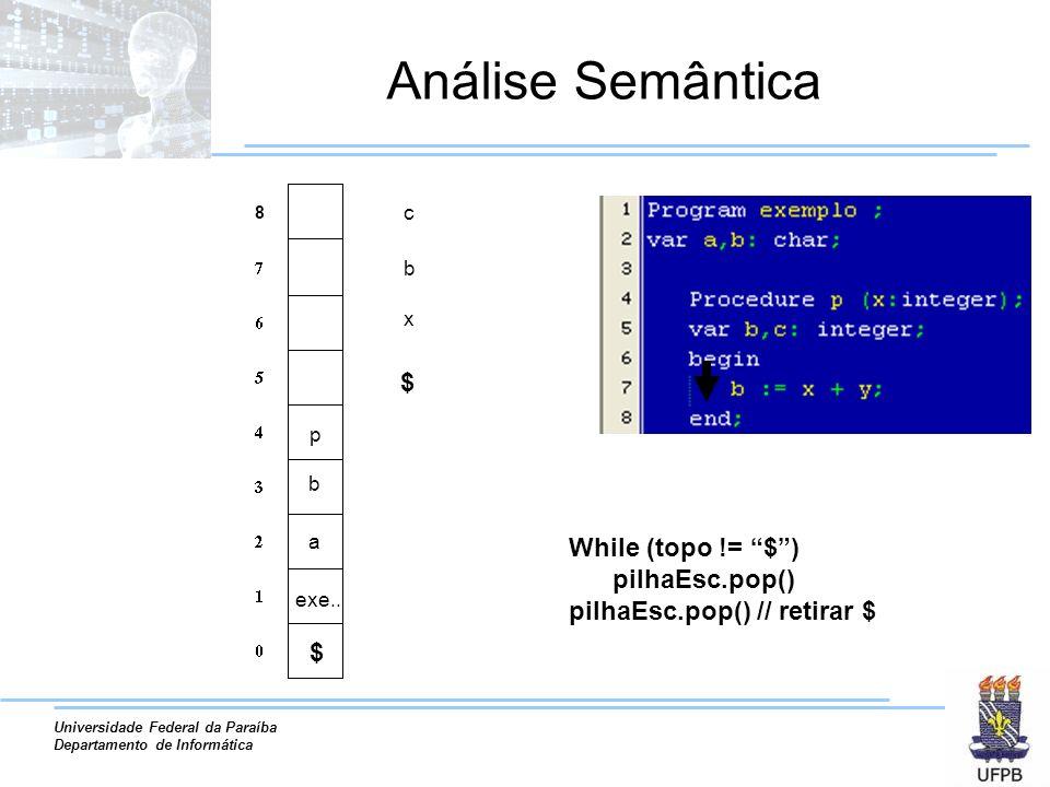 Análise Semântica $ While (topo != $ ) pilhaEsc.pop()
