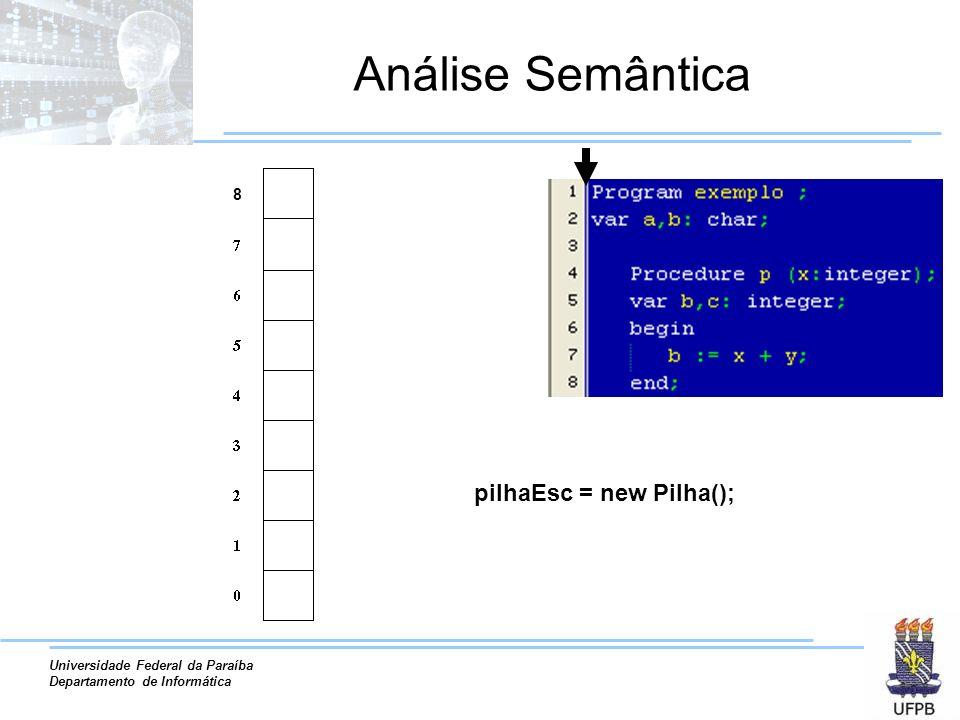 Análise Semântica 8 pilhaEsc = new Pilha();