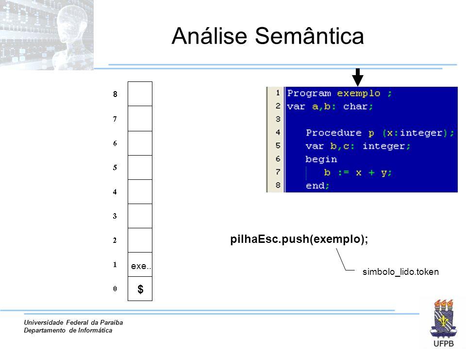 Análise Semântica 8 pilhaEsc.push(exemplo); exe.. simbolo_lido.token $