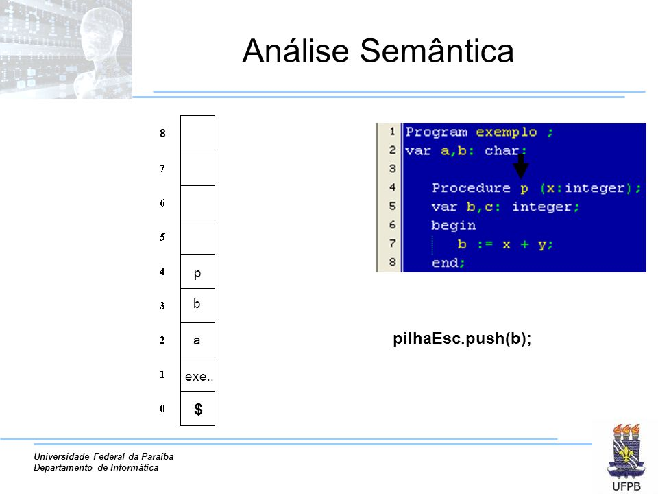 Análise Semântica 8 p b a pilhaEsc.push(b); exe.. $