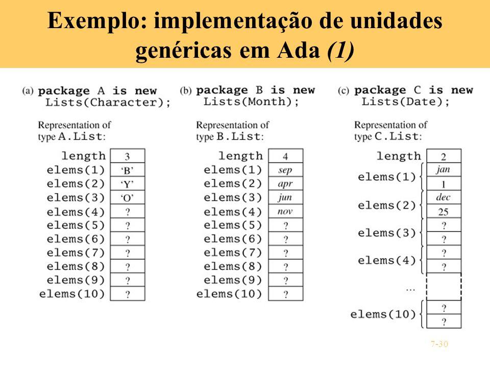 Exemplo: implementação de unidades genéricas em Ada (1)