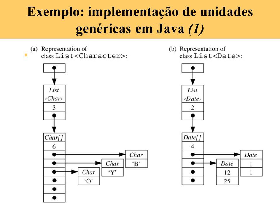 Exemplo: implementação de unidades genéricas em Java (1)