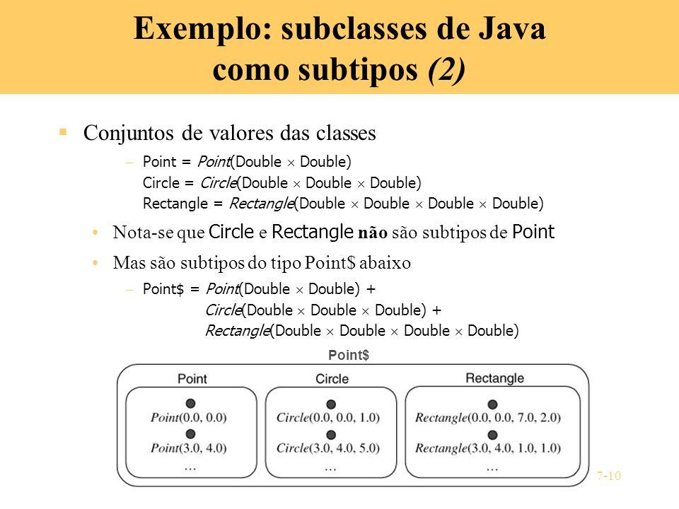 Exemplo: subclasses de Java como subtipos (2)