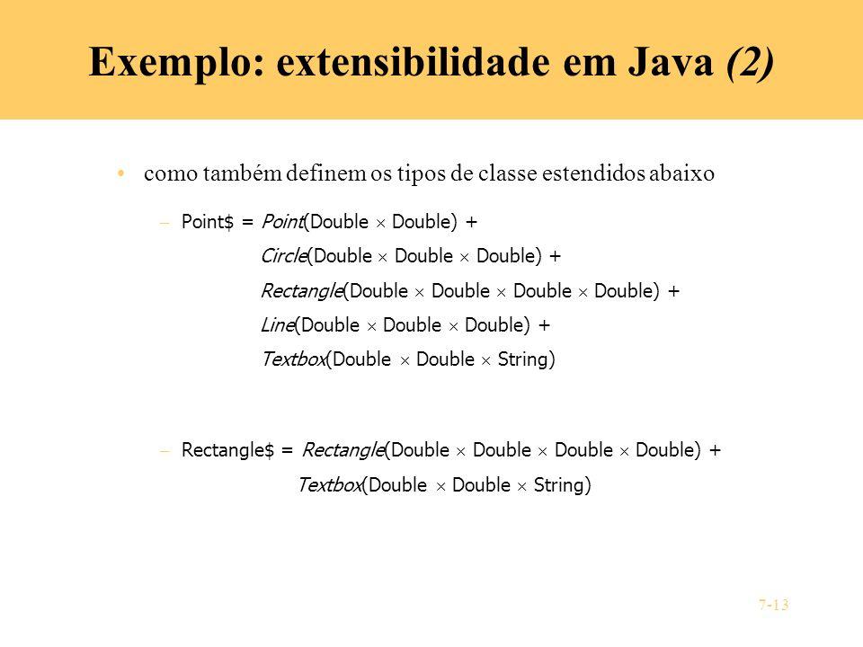 Exemplo: extensibilidade em Java (2)