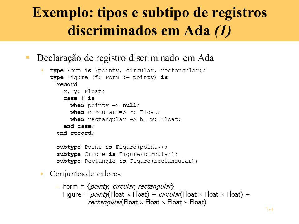 Exemplo: tipos e subtipo de registros discriminados em Ada (1)