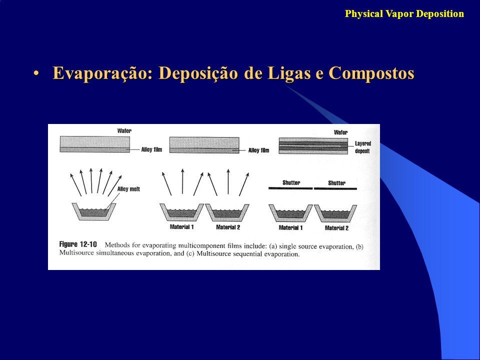 Evaporação: Deposição de Ligas e Compostos
