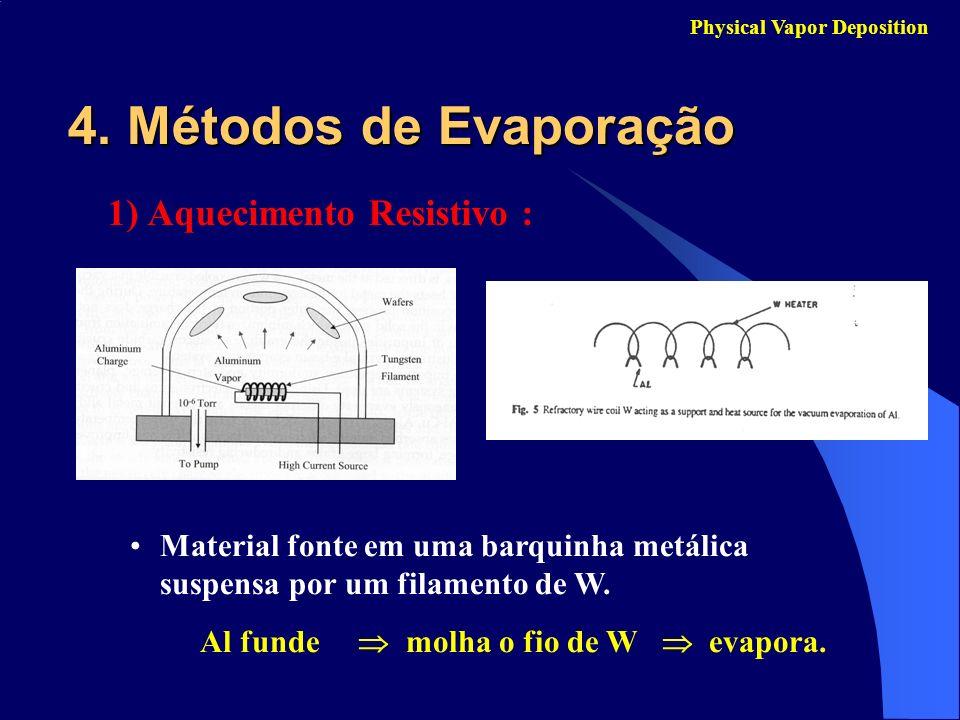 4. Métodos de Evaporação 1) Aquecimento Resistivo :