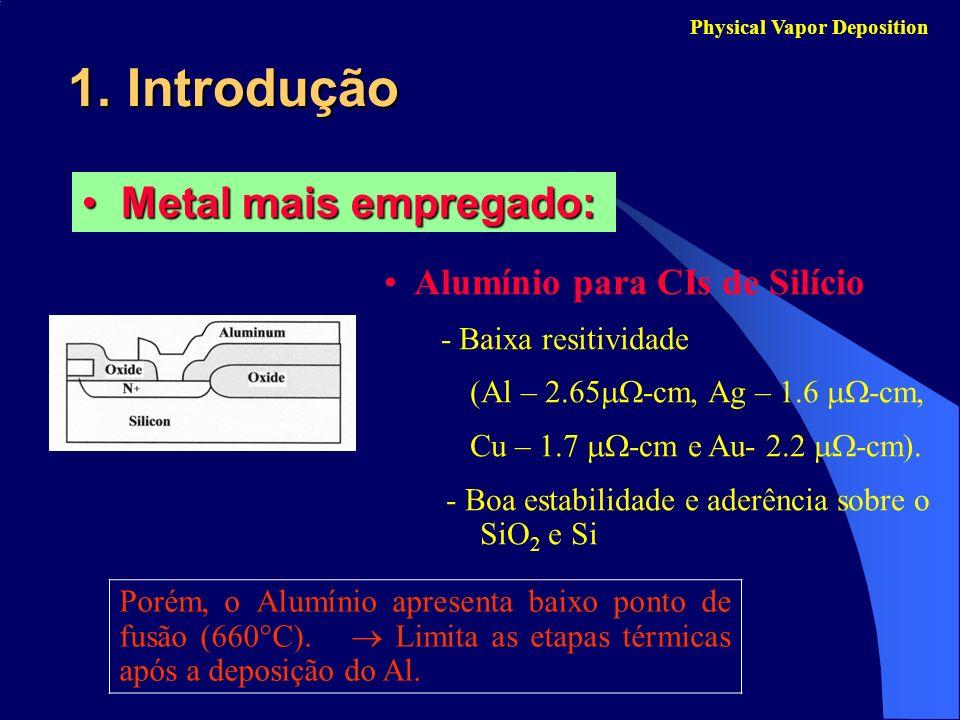 1. Introdução Metal mais empregado: Alumínio para CIs de Silício