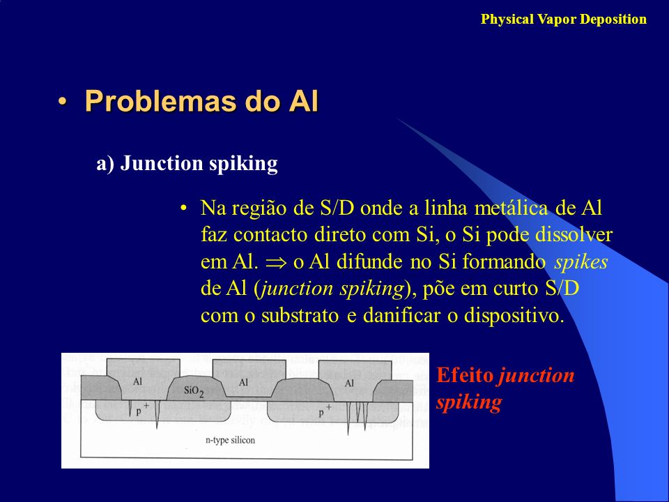 Problemas do Al a) Junction spiking