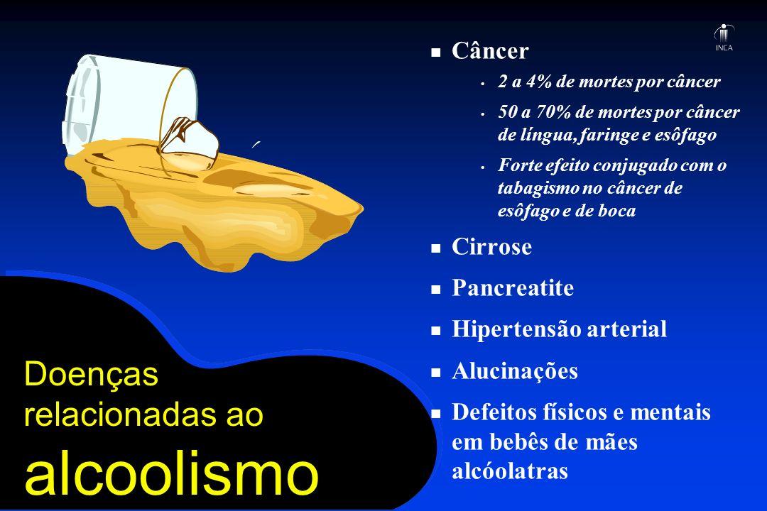 Doenças relacionadas ao alcoolismo