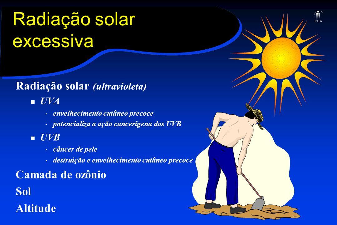 Radiação solar excessiva