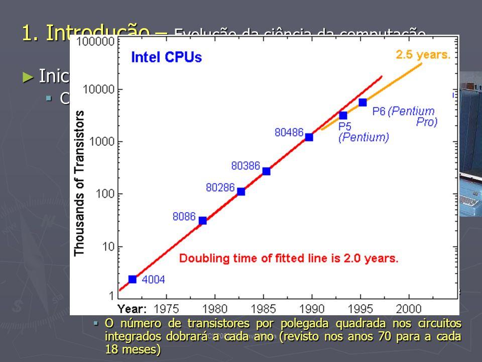 1. Introdução – Evolução da ciência da computação