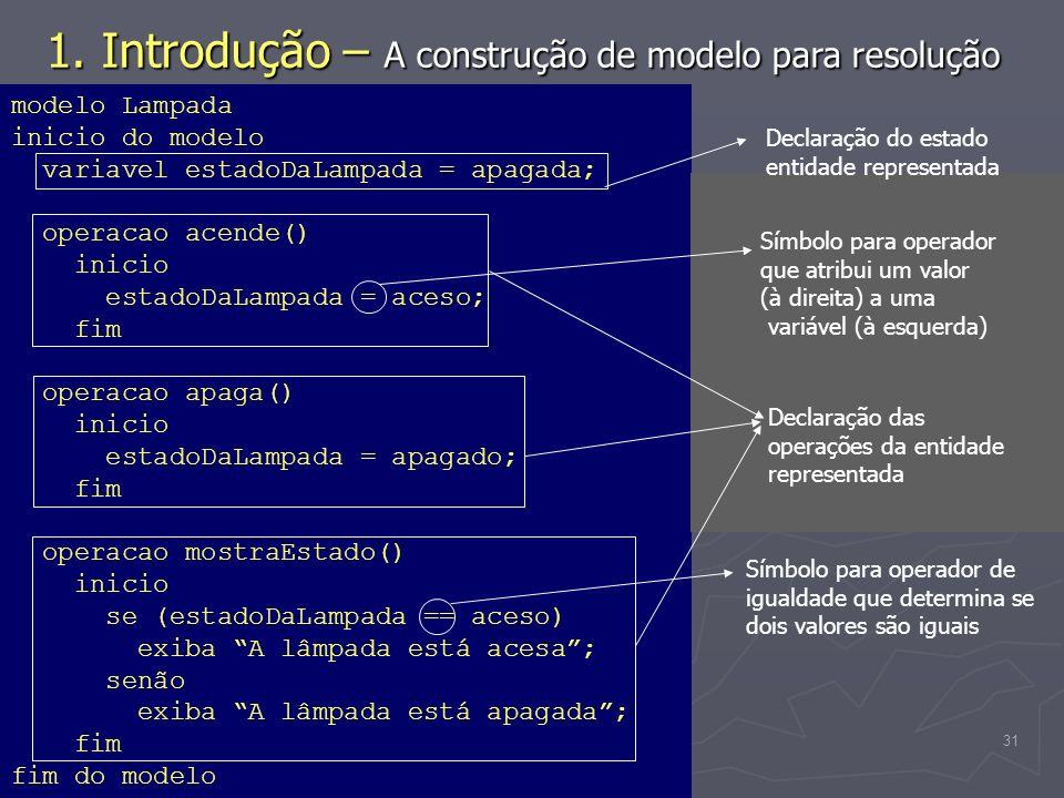 1. Introdução – A construção de modelo para resolução de problemas