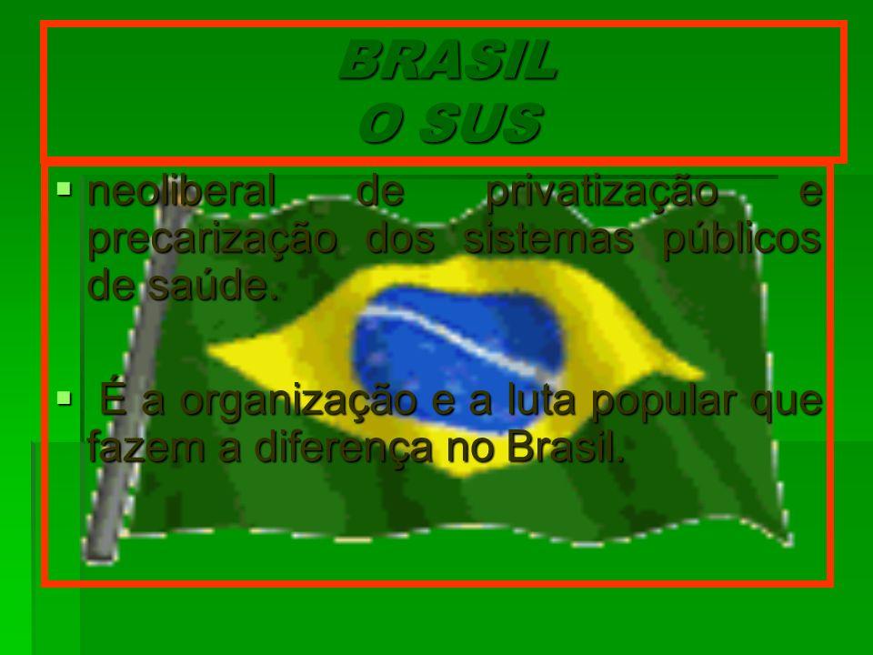 BRASIL O SUS neoliberal de privatização e precarização dos sistemas públicos de saúde.