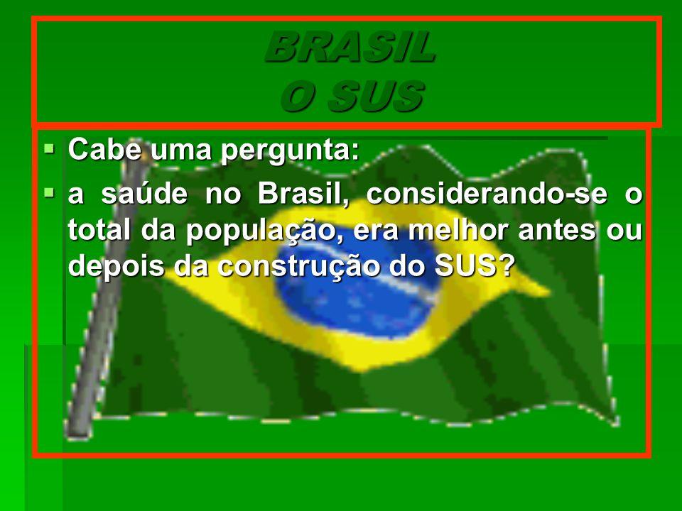 BRASIL O SUS Cabe uma pergunta: