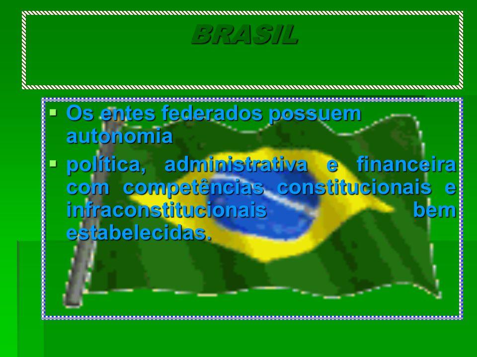 BRASIL Os entes federados possuem autonomia