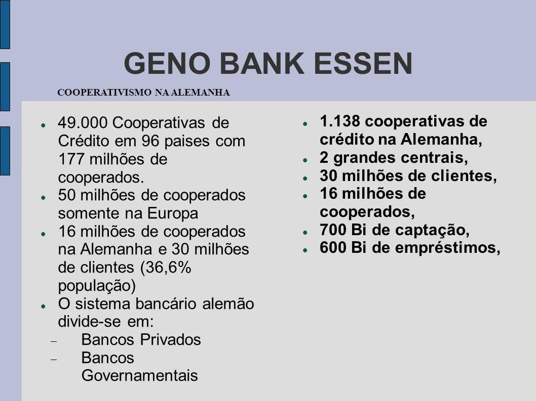 GENO BANK ESSEN COOPERATIVISMO NA ALEMANHA. 49.000 Cooperativas de Crédito em 96 paises com 177 milhões de cooperados.