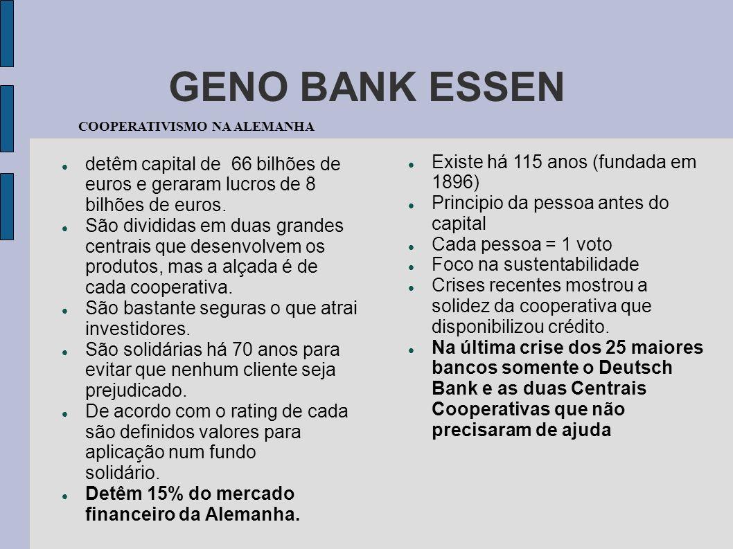 GENO BANK ESSEN Existe há 115 anos (fundada em 1896)