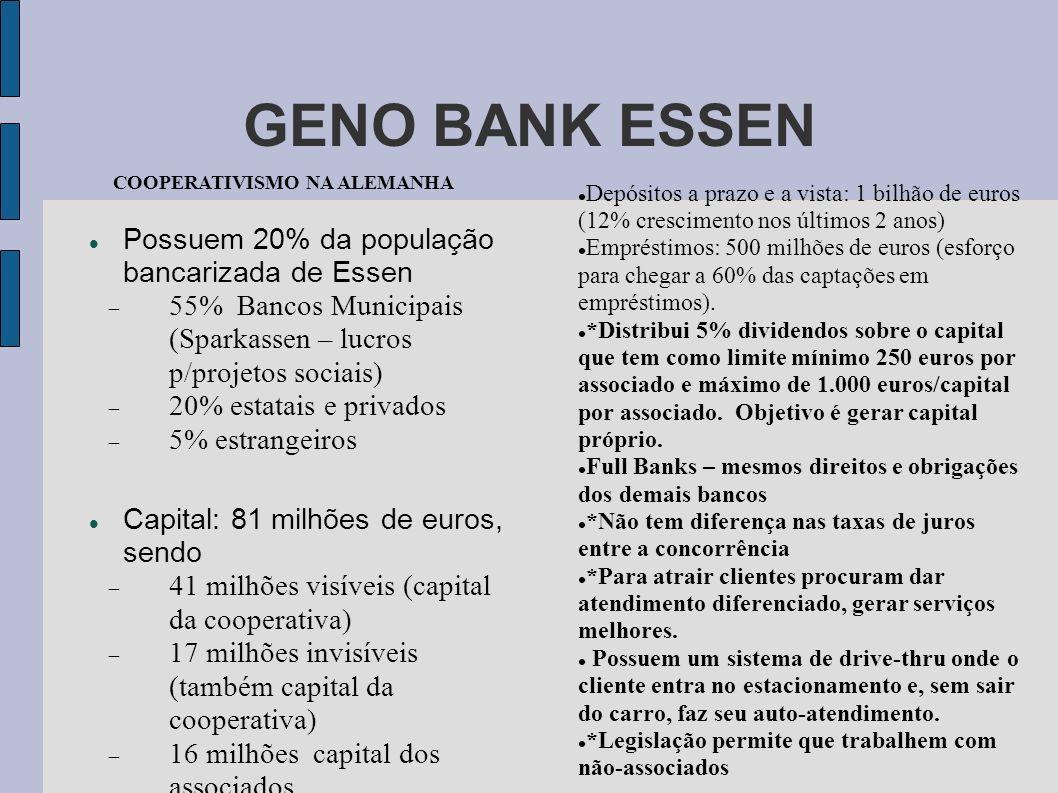 GENO BANK ESSEN Possuem 20% da população bancarizada de Essen