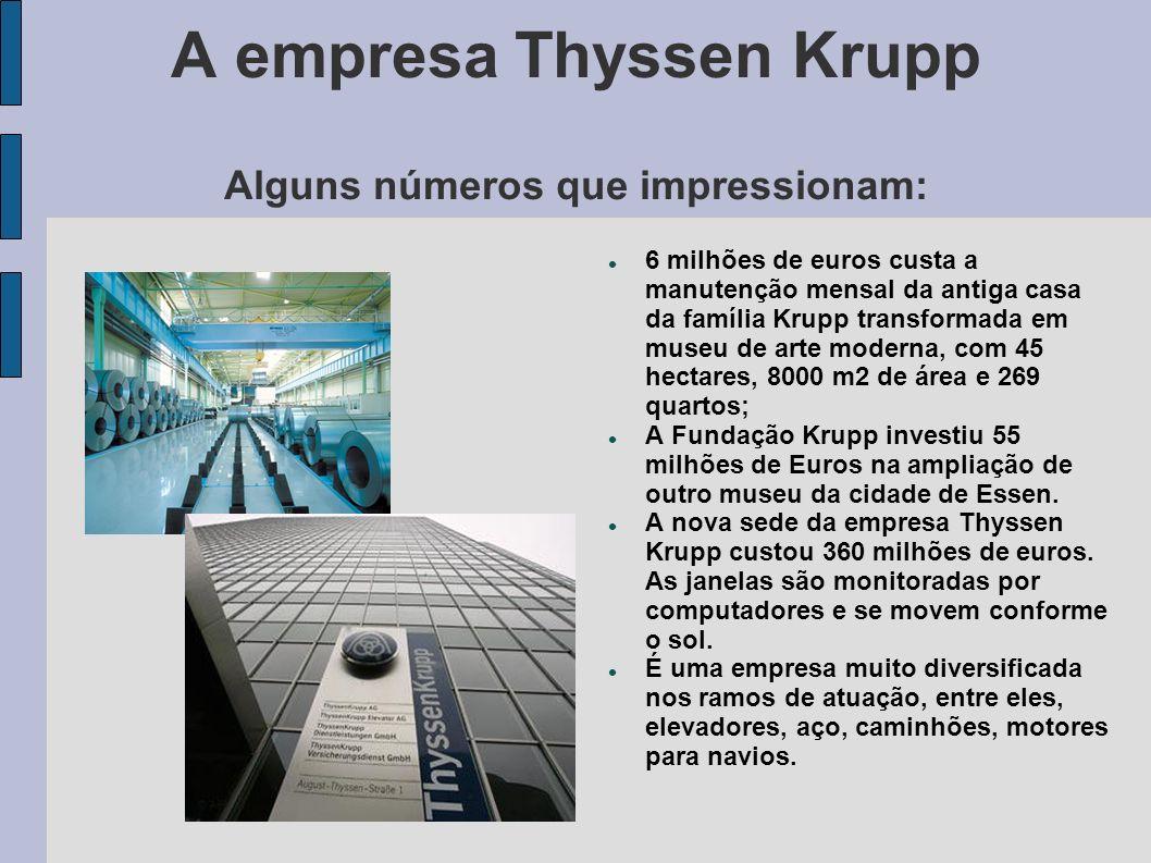 A empresa Thyssen Krupp Alguns números que impressionam: