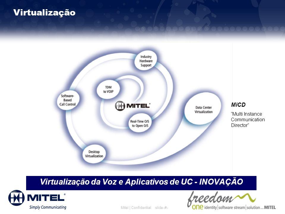 Virtualização da Voz e Aplicativos de UC - INOVAÇÃO