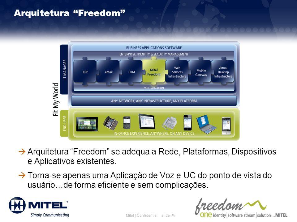 Arquitetura Freedom
