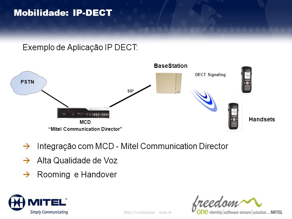 Mitel Communication Director