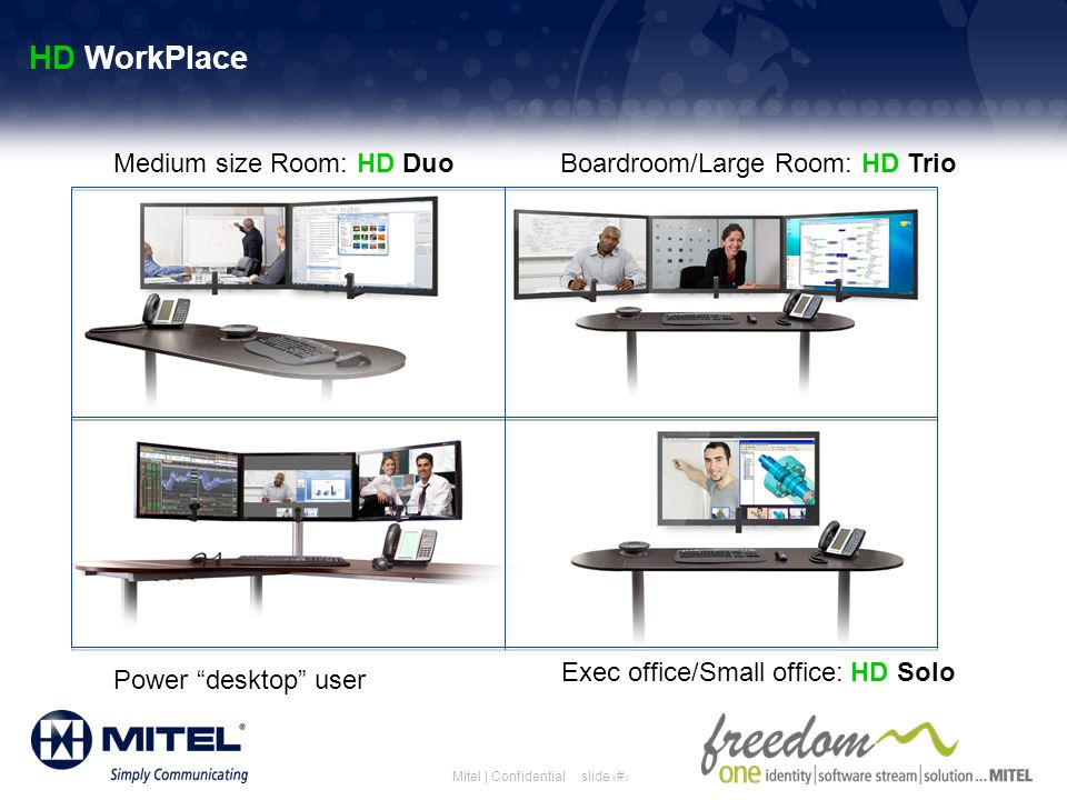 HD WorkPlace Medium size Room: HD Duo Boardroom/Large Room: HD Trio
