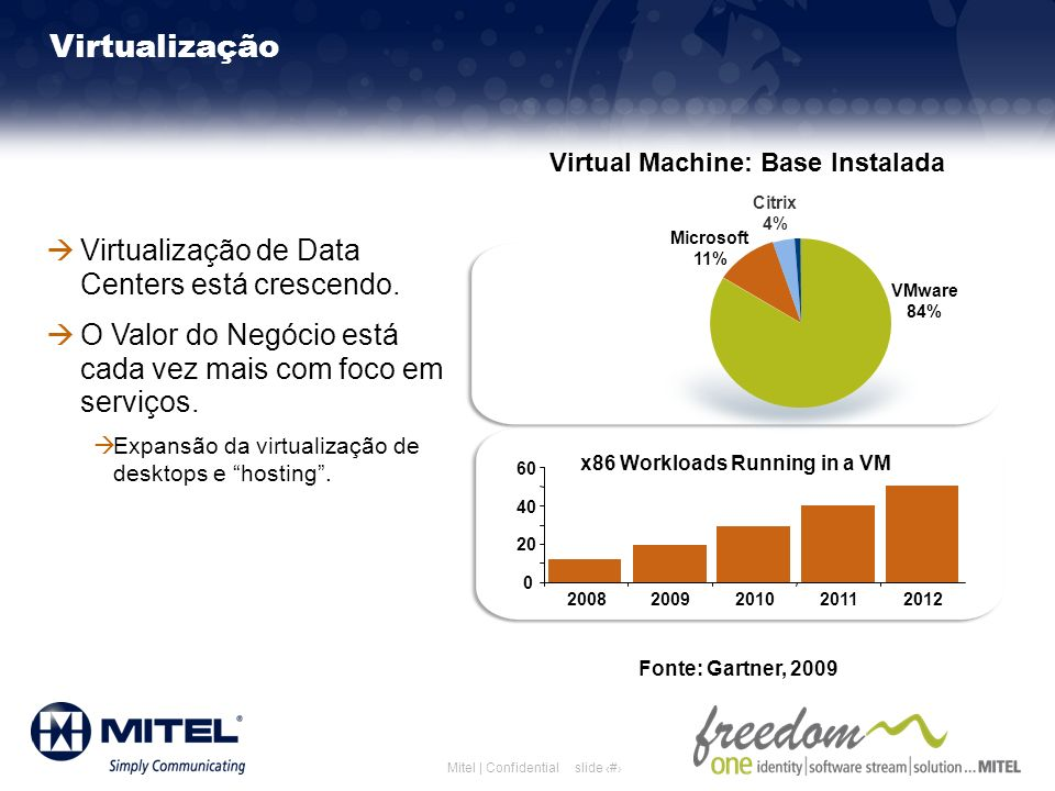 Virtual Machine: Base Instalada x86 Workloads Running in a VM