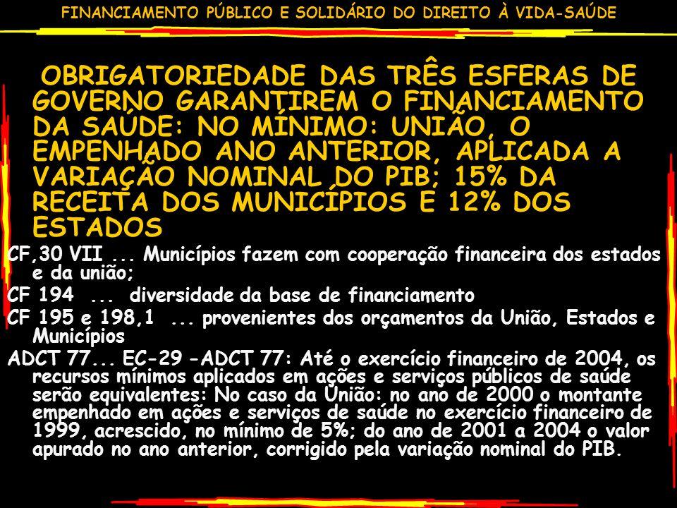 OBRIGATORIEDADE DAS TRÊS ESFERAS DE GOVERNO GARANTIREM O FINANCIAMENTO DA SAÚDE: NO MÍNIMO: UNIÃO, O EMPENHADO ANO ANTERIOR, APLICADA A VARIAÇÃO NOMINAL DO PIB; 15% DA RECEITA DOS MUNICÍPIOS E 12% DOS ESTADOS