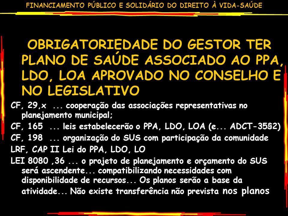 OBRIGATORIEDADE DO GESTOR TER PLANO DE SAÚDE ASSOCIADO AO PPA, LDO, LOA APROVADO NO CONSELHO E NO LEGISLATIVO