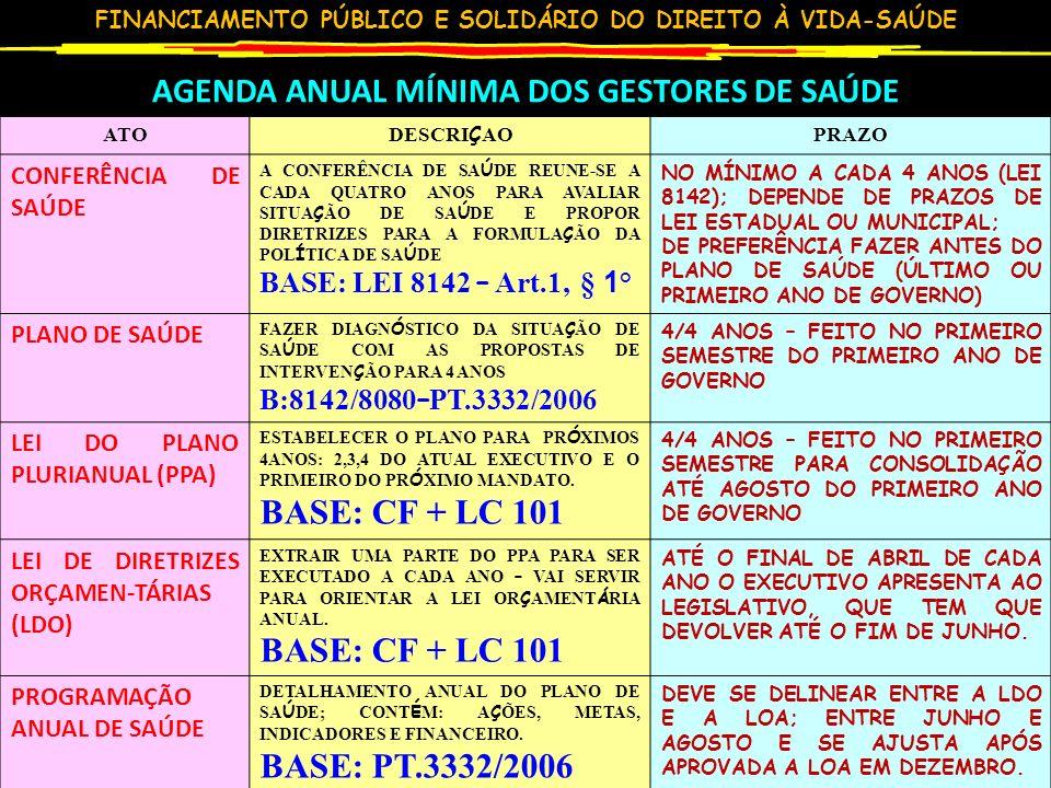 AGENDA ANUAL MÍNIMA DOS GESTORES DE SAÚDE