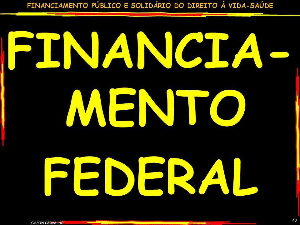 FINANCIA-MENTO FEDERAL