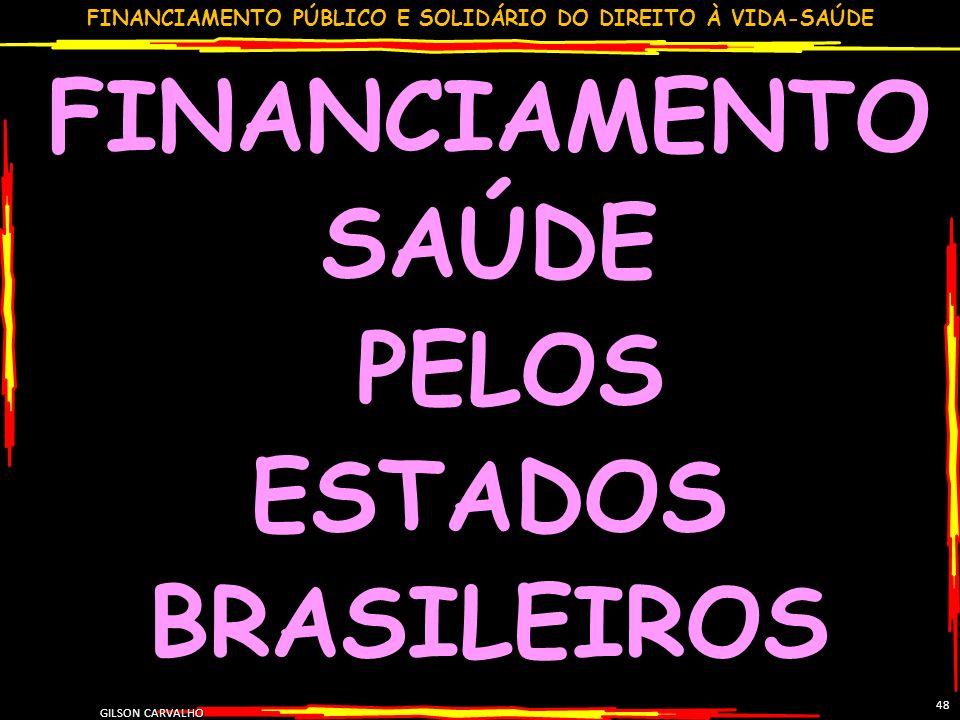 FINANCIAMENTO SAÚDE PELOS ESTADOS BRASILEIROS