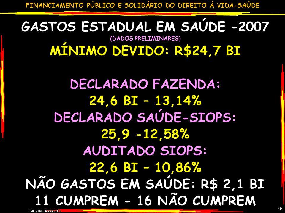 GASTOS ESTADUAL EM SAÚDE -2007 MÍNIMO DEVIDO: R$24,7 BI