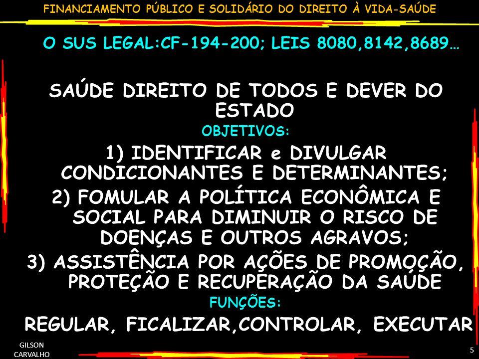 SAÚDE DIREITO DE TODOS E DEVER DO ESTADO
