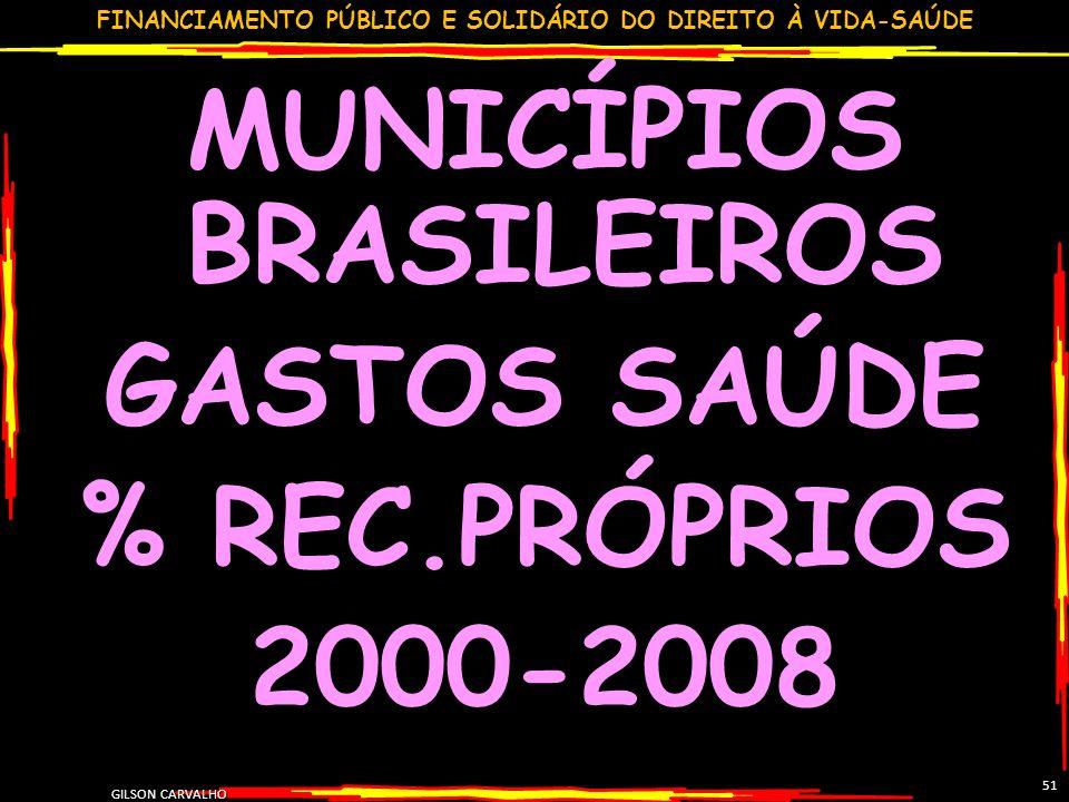 MUNICÍPIOS BRASILEIROS