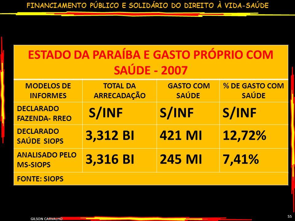 ESTADO DA PARAÍBA E GASTO PRÓPRIO COM SAÚDE - 2007