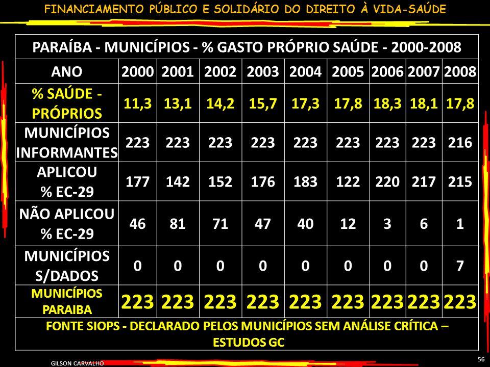 PARAÍBA - MUNICÍPIOS - % GASTO PRÓPRIO SAÚDE - 2000-2008 ANO 2000 2001
