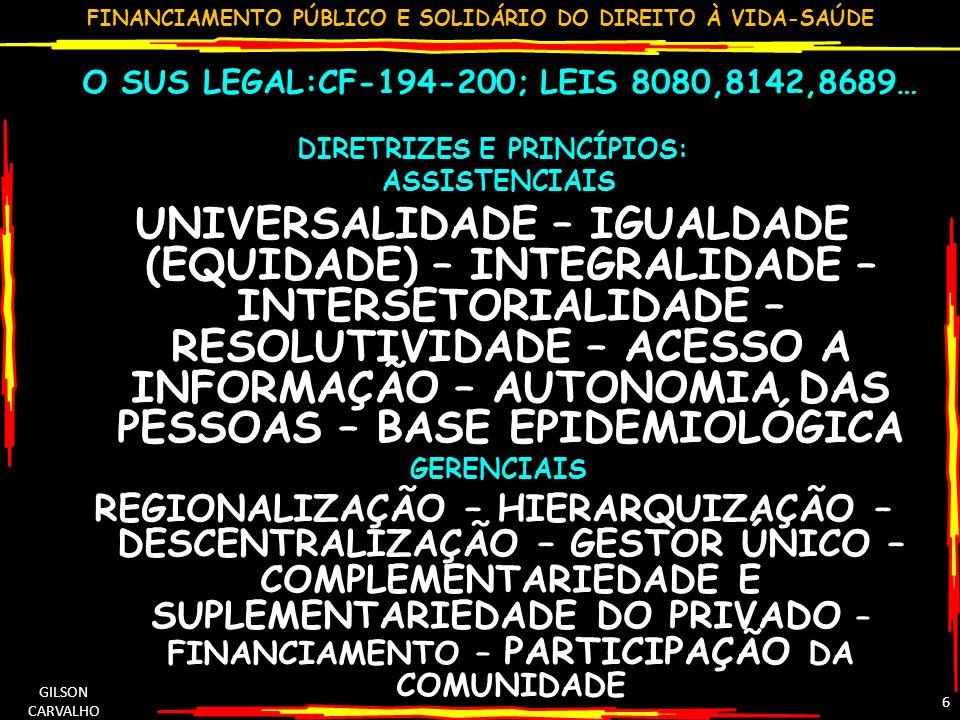 O SUS LEGAL:CF-194-200; LEIS 8080,8142,8689… DIRETRIZES E PRINCÍPIOS: