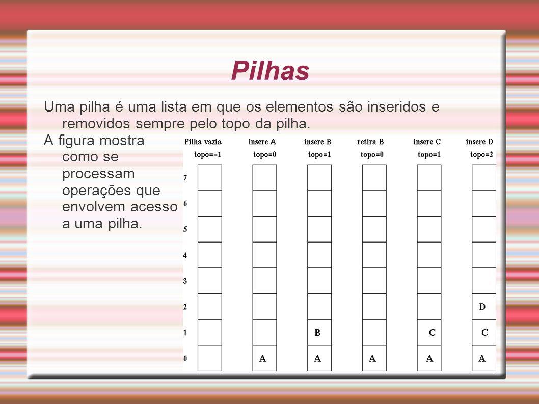 Pilhas Uma pilha é uma lista em que os elementos são inseridos e removidos sempre pelo topo da pilha.